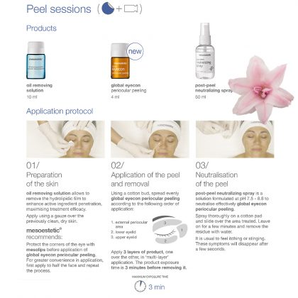 Mesoestetic Global Eyecon Professional Treatment - GLOBAL PERIOCULAR SOLUTION.